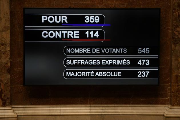 Un écran donne le résultat du vote sur la PMA à l'Assemblée Nationale, le 15 octobre 2019 à Paris [CHRISTOPHE ARCHAMBAULT  / AFP/Archives]