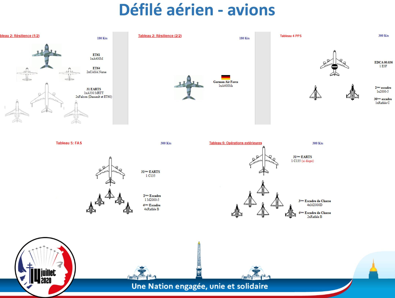 defile_aerien_14_juillet_2020_5efb6288a2a39.jpg