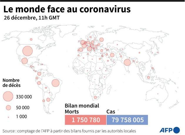 Le monde face au coronavirus [Simon MALFATTO / AFP]